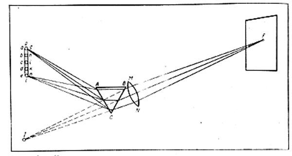 Опыт Ньютона с солнечным