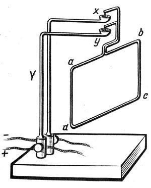 Фарадей и электромагнетизм