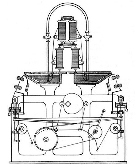 Льнопрядильная машина мокрого