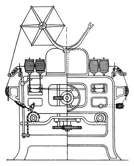 Схема мотальной машины
