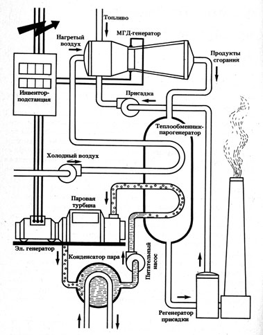 построить схему электрической цепи