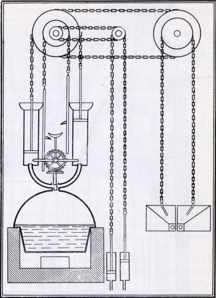 Схема заводской паросиловой