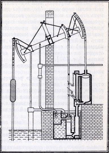 Схема паровой машины Д. Уатта