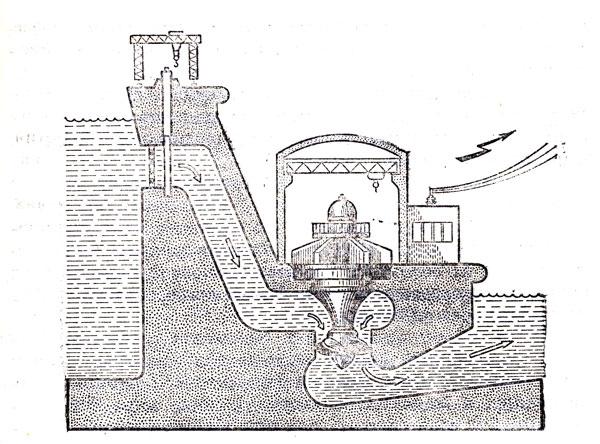 Схема устройства ГЭС
