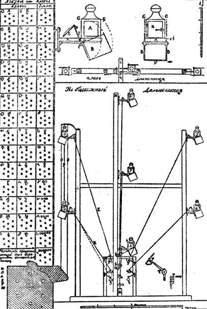 Оптический телеграф