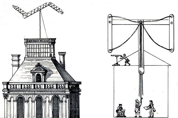 Станция оптического телеграфа.