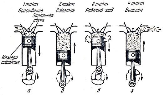 Коленчатый вал двигателя w8 коленчатый вал двигателя v8