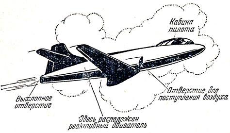 Реактивный двигатель [1949 З..