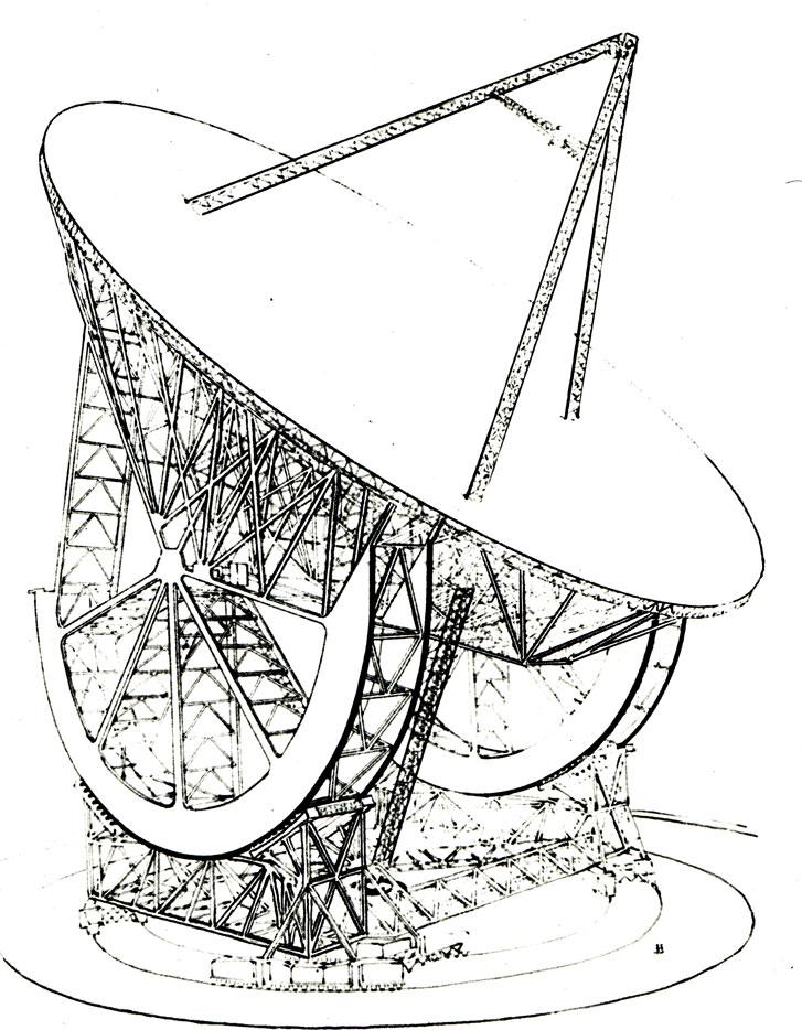 радиотелескопа с диаметром